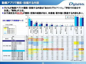 デジタルアーツ調べ (2015/07)http://www.daj.jp/company/release/common/data/2015/070601_reference.pdf
